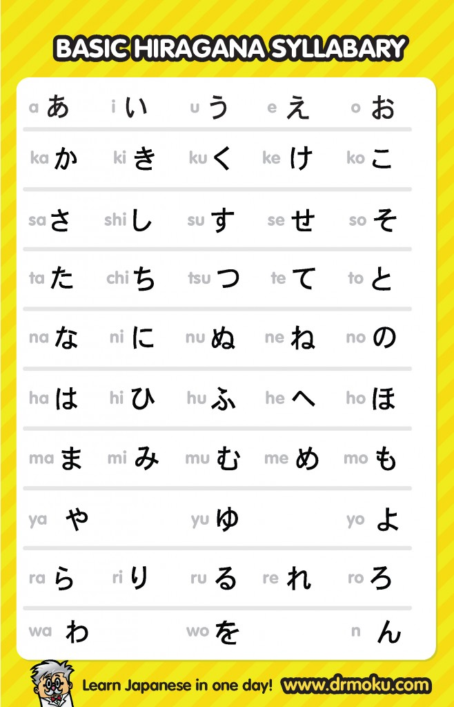 The Hiragana Chart .pdf can be found be found here and it contains ...