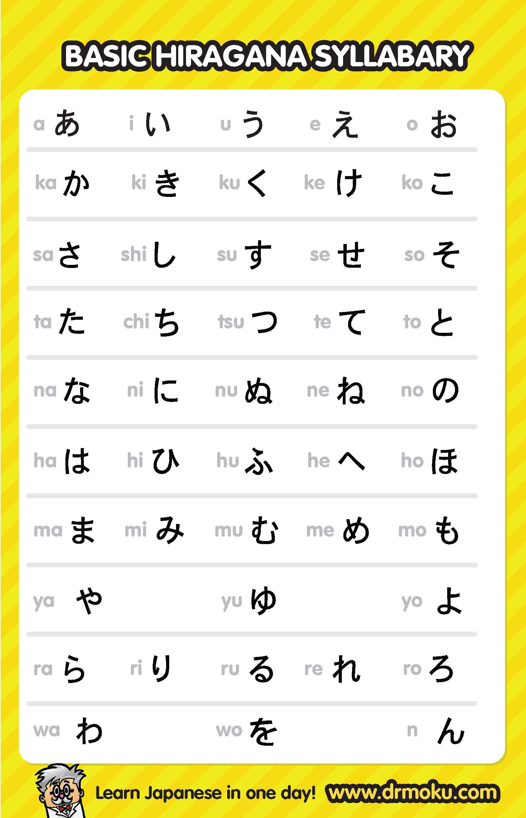 Sassy image with regard to printable hiragana chart